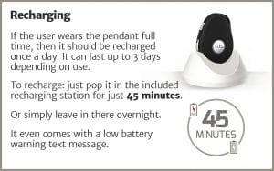 09 cellular medical alarm system